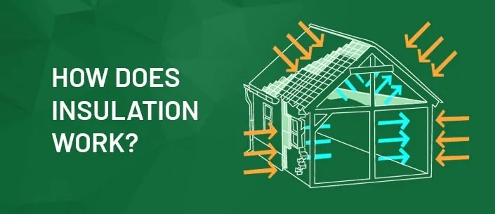 insulation what is it and how does it work